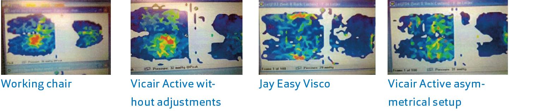 Clinical Case Vicair Active Wheelchair cushion pressure mapping