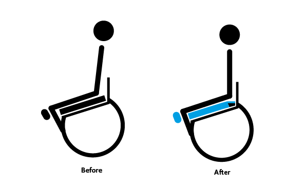 iShear icon before and after