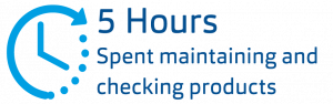 Clinical Case Icon 5 hours Spent Maintaining and Checking products