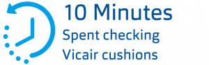 Clinical Case Icon 10 minutes spent checking Vicair Cushions