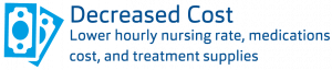 Vicair Clinical Case icon Decreased Cost Lower Hourly Nursing rate, medications cost, and treatment supplies