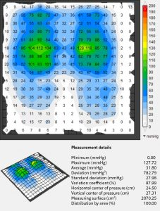 Pressure Map Vicair Adjuster O2 Clinical Case