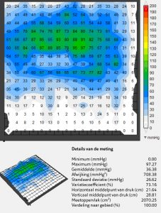 Pressure Map - Roho contour select Clinical Case Vicair
